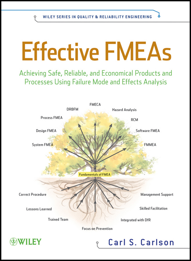 Effective FMEAs. Achieving Safe, Reliable, and Economical Products and Processes using Failure Mode and Effects Analysis