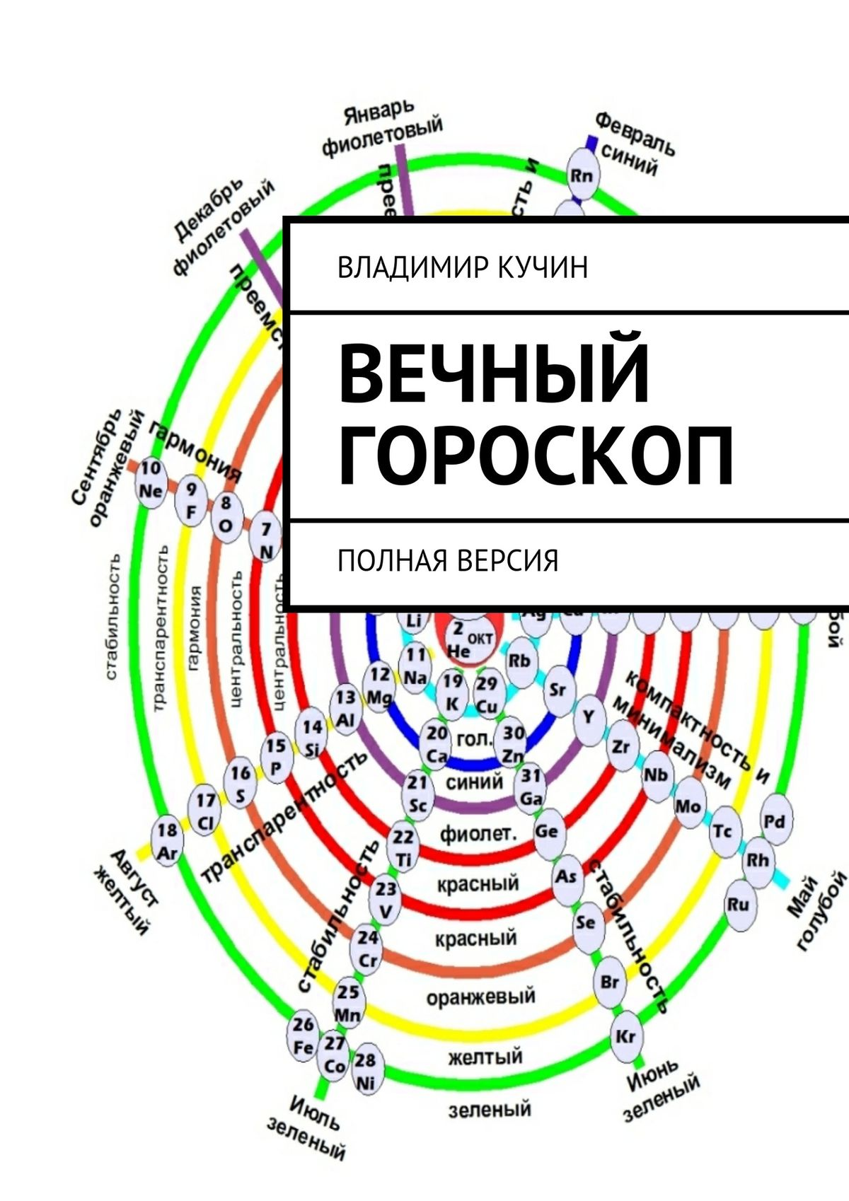 Владимир Кучин Вечный гороскоп