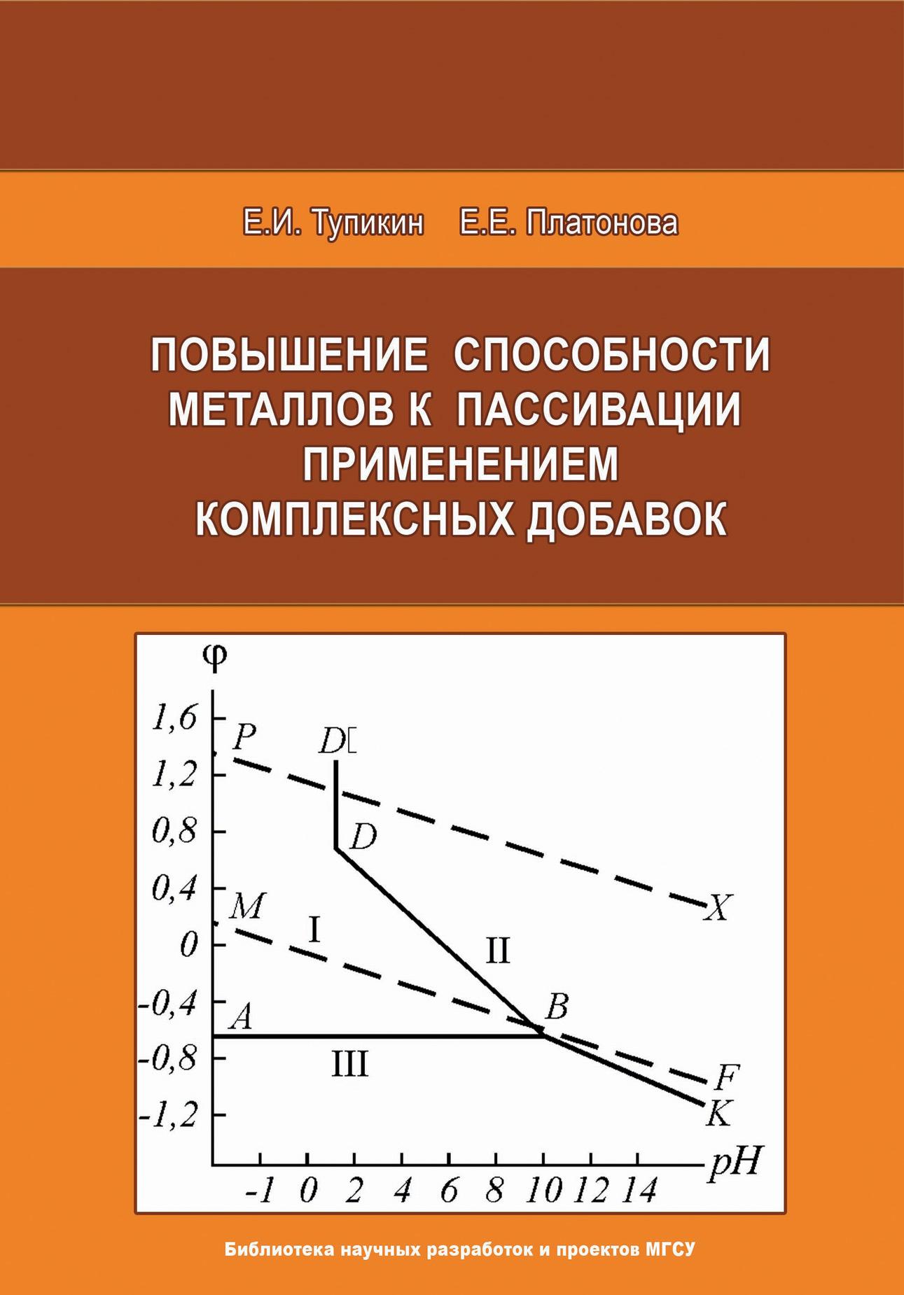 Е. И. Тупикин Повышение способности металлов к пассивации применением комплексных добавок