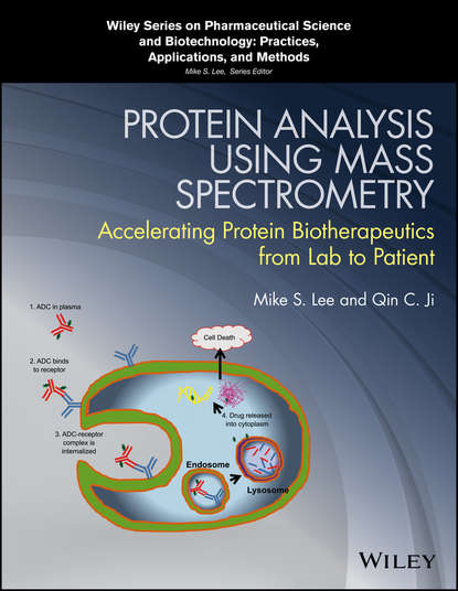 Группа авторов Protein Analysis using Mass Spectrometry ingvar eidhammer computational and statistical methods for protein quantification by mass spectrometry