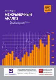 Межрыночный анализ. Принципы взаимодействия финансовых рынков