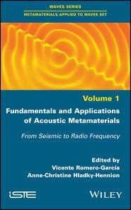 Fundamentals and Applications of Acoustic Metamaterials