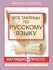 Все таблицы по русскому языку для начальной школы. 1–4 классы