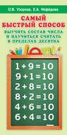 Самый быстрый способ выучить состав числа и научиться считать в пределах десятка