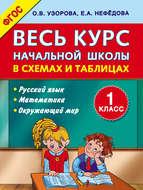 Весь курс начальной школы в схемах и таблицах. 1 класс