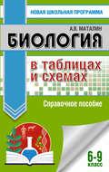 Биология в таблицах и схемах. Справочное пособие. 6-9 класс
